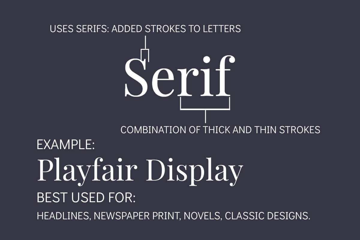 what are serif fonts