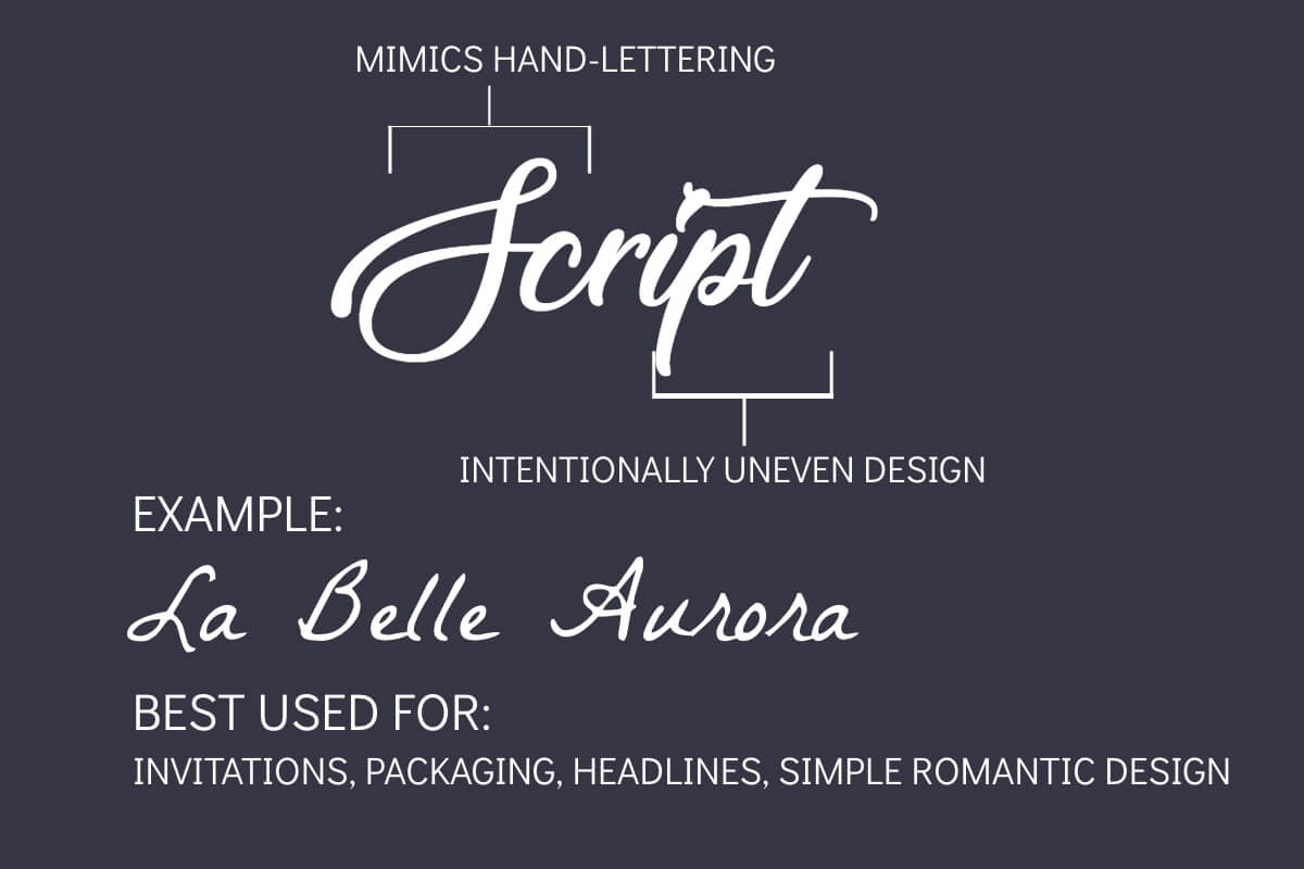 what are script fonts